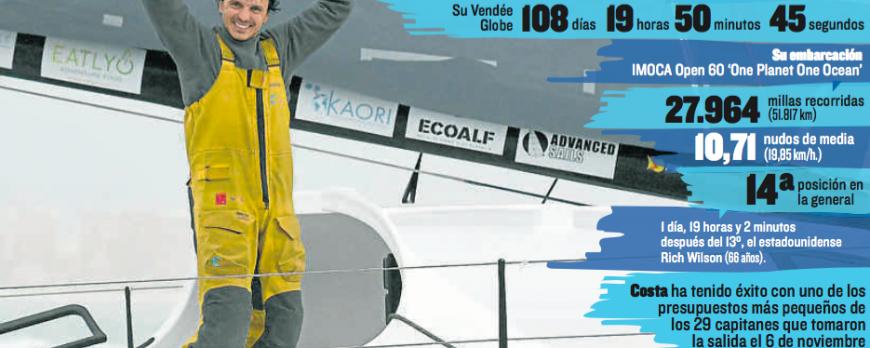 Eatlyo Adventure Food en el Mundo Deportivo como colaborador del proyecto de Didac Costa